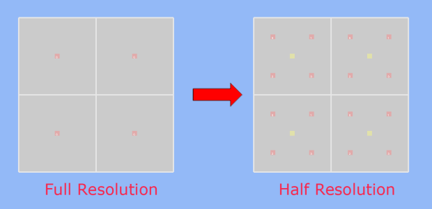 FullRes_HalfRes_SamplePoints