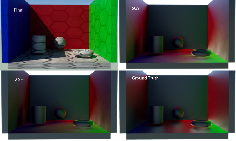 BakingLab_IndirectSpecular_Comparison