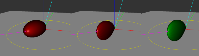 Distribution_Anisotropy_3D
