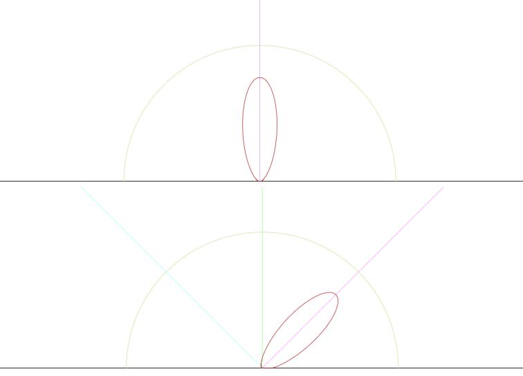 GGX_Distribution_BRDF_Slice