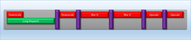 bloom_timeline_overlap