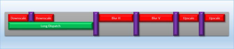 bloom_timeline_overlap_split