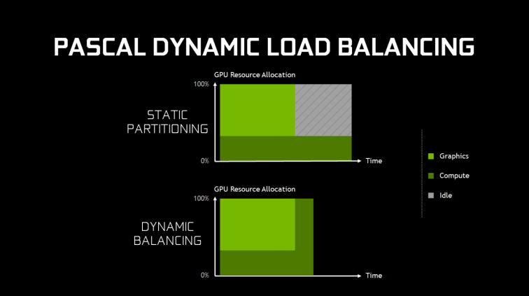 NV_Dynamic_Load_Balancing